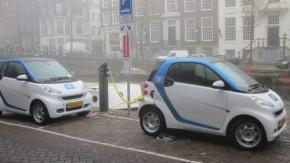 2014-Hoe duurzaam zijn Nederlanders in 2014